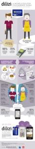 Infographie BPCE - DILIZI